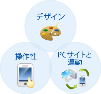 デザイン、操作性、PCサイトと連動